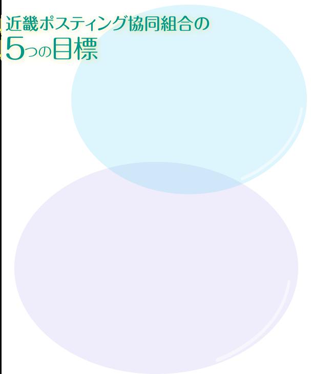 近畿ポスティング協同組合の5つの目標